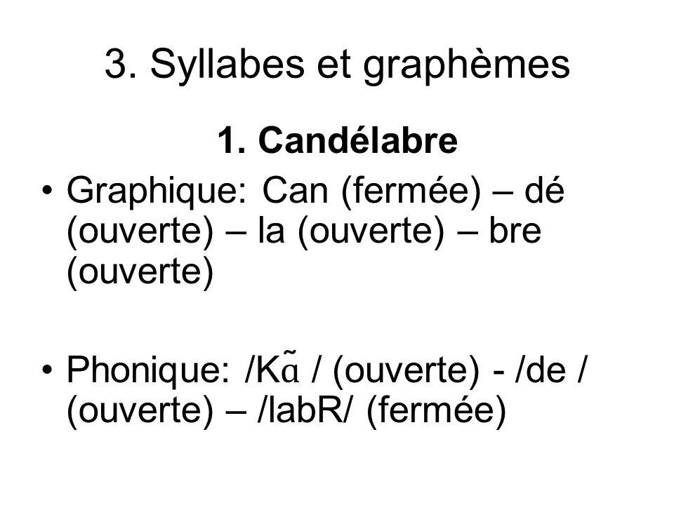 3. Syllabes et graphèmes 1. Candélabre