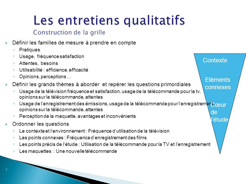 Les entretiens qualitatifs Construction de la grille