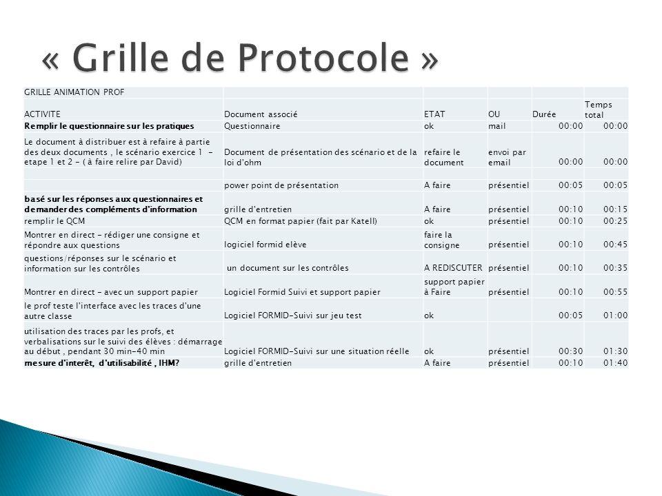 « Grille de Protocole » GRILLE ANIMATION PROF ACTIVITE