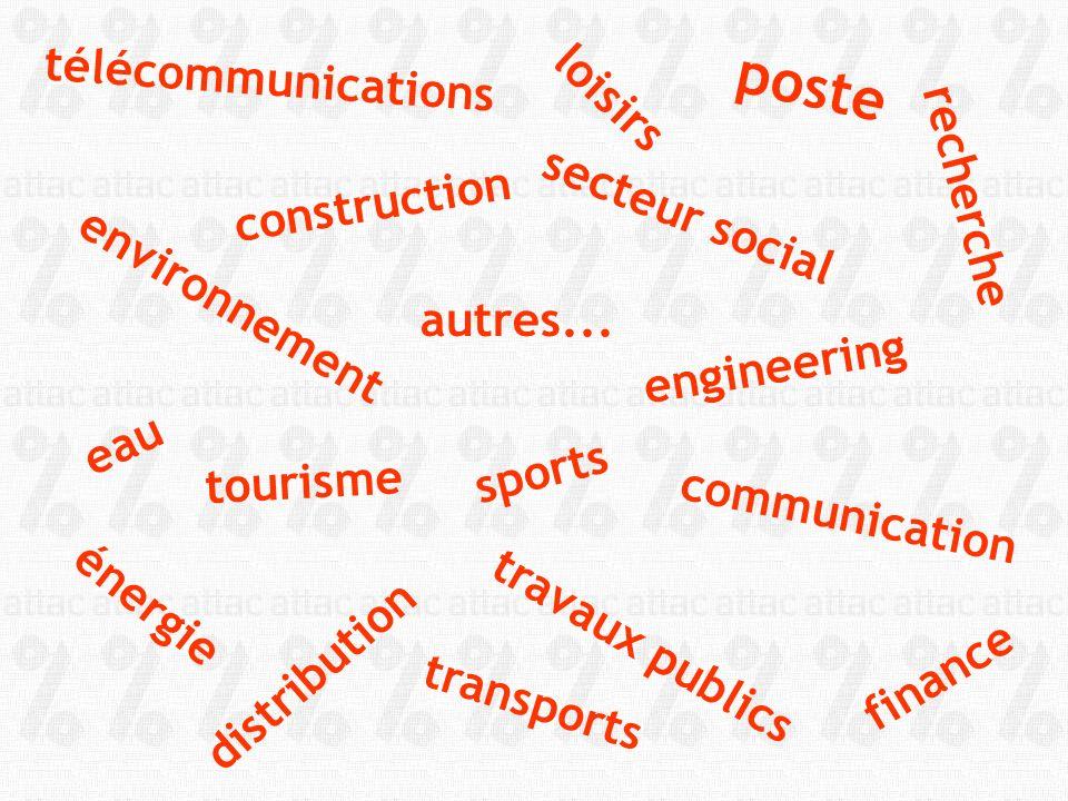 poste télécommunications loisirs recherche secteur social construction