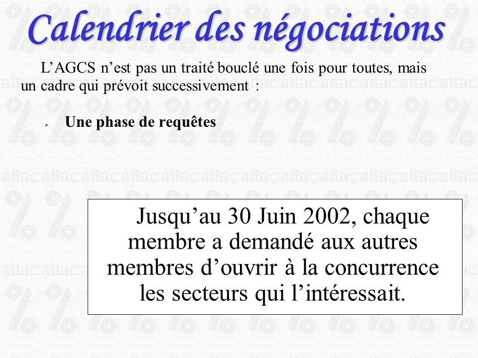 Calendrier des négociations