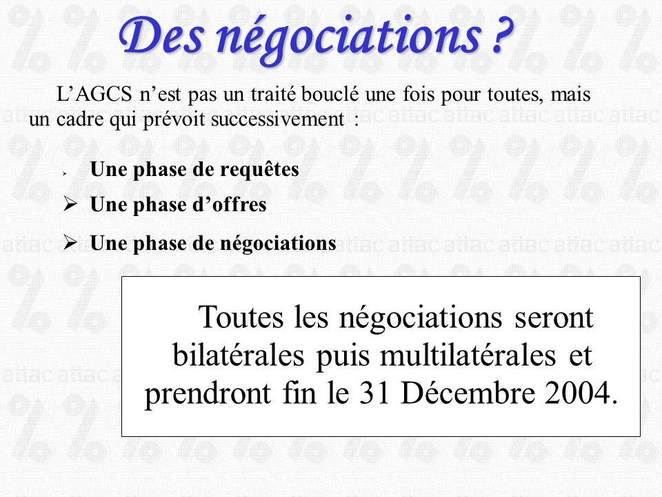 Des négociations L'AGCS n'est pas un traité bouclé une fois pour toutes, mais un cadre qui prévoit successivement :