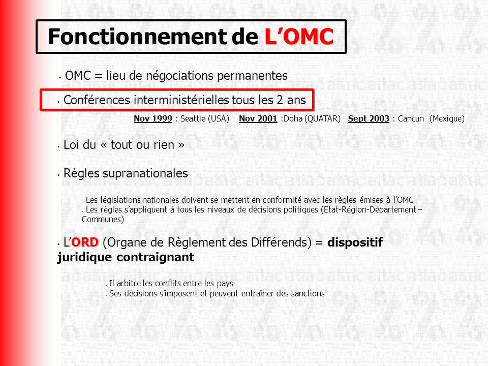 OMC = lieu de négociations permanentes