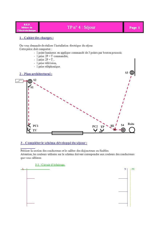 TP n° 4 : Séjour Page 1 1 - Cahier des charges :
