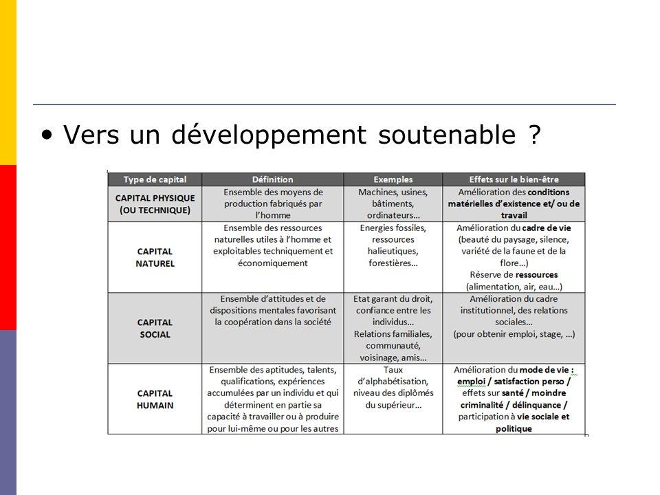  Vers un développement soutenable