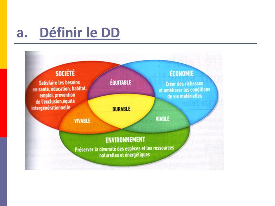 Définir le DD