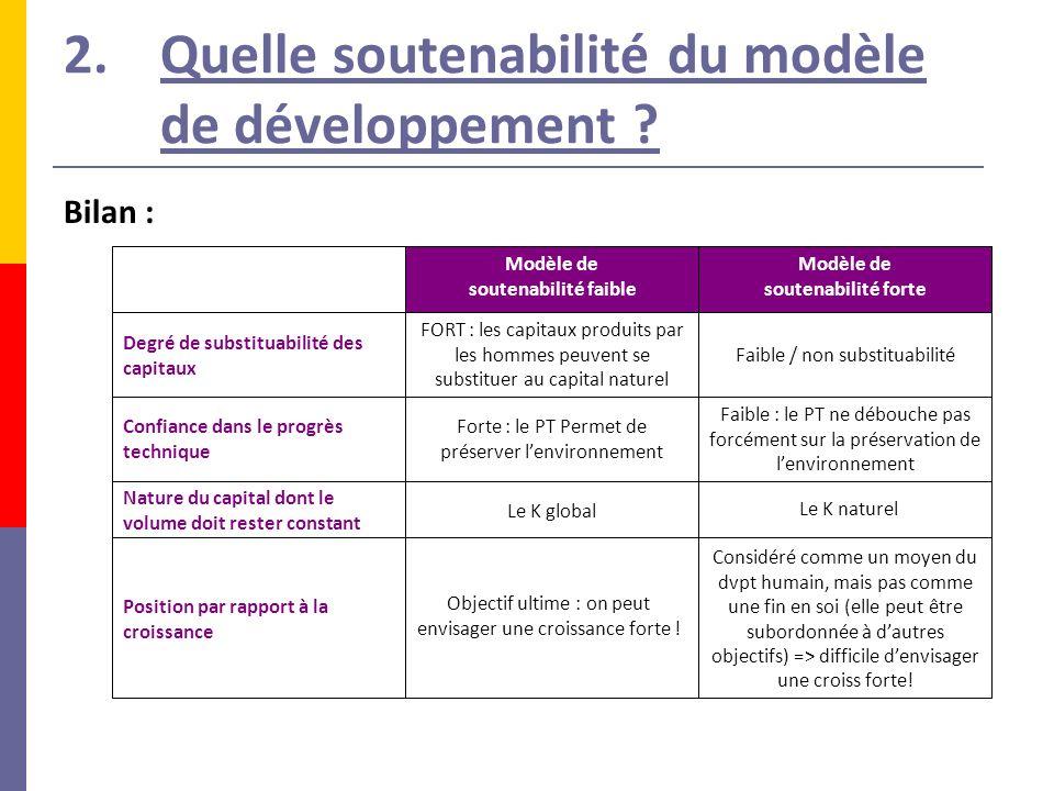 Quelle soutenabilité du modèle de développement