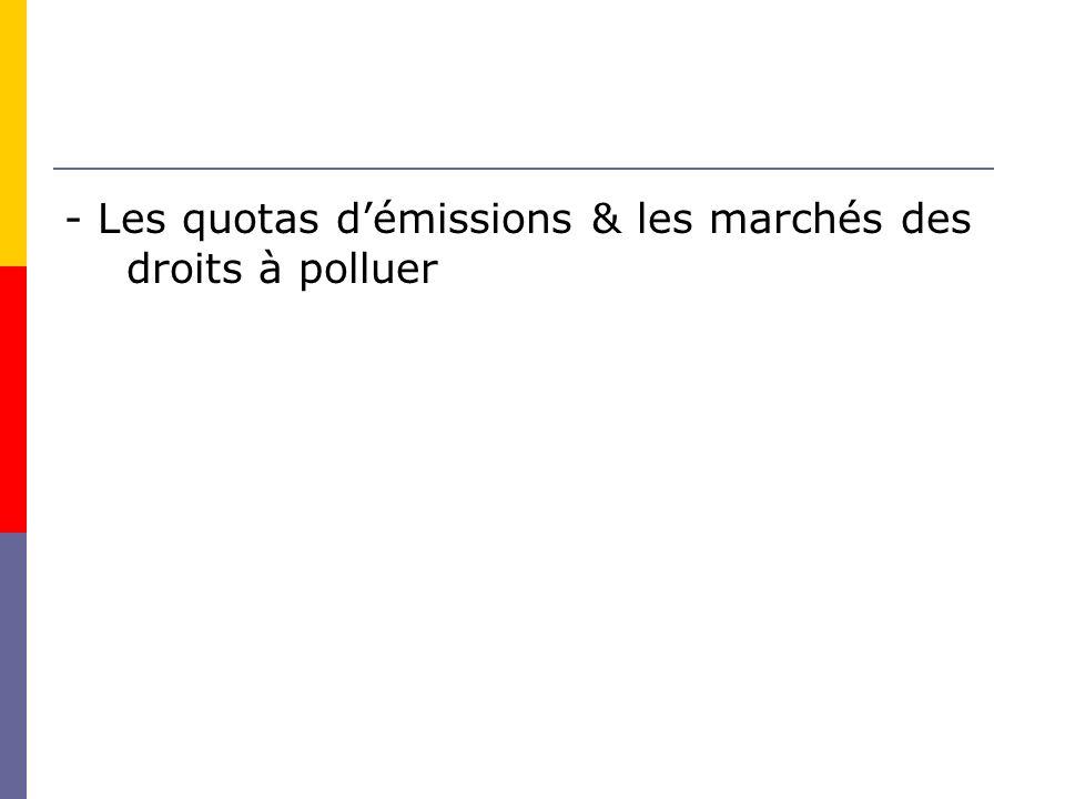 - Les quotas d'émissions & les marchés des droits à polluer