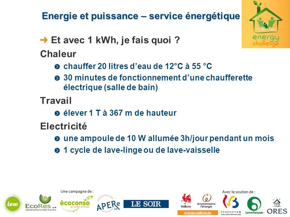 Energie et puissance – service énergétique