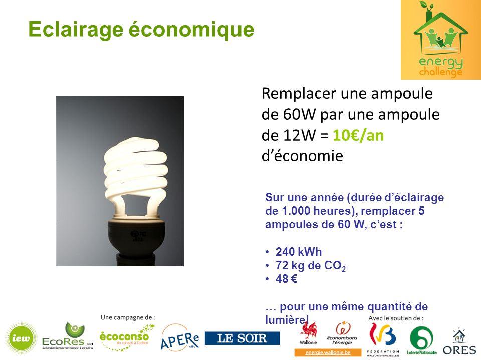 Eclairage économique Remplacer une ampoule de 60W par une ampoule de 12W = 10€/an d'économie.