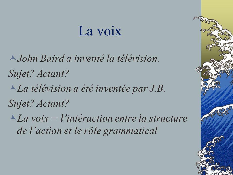 La voix John Baird a inventé la télévision. Sujet Actant