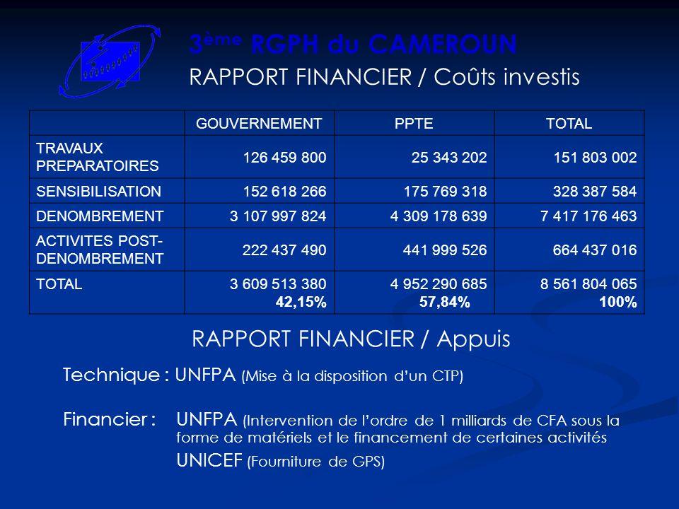3ème RGPH du CAMEROUN RAPPORT FINANCIER / Coûts investis