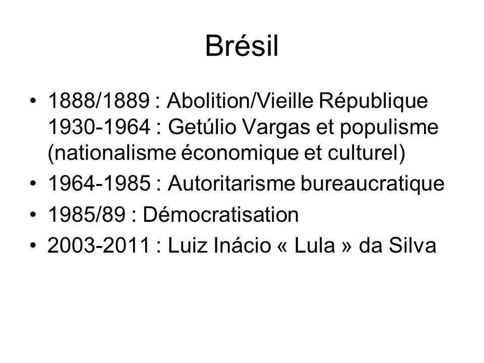 Brésil 1888/1889 : Abolition/Vieille République 1930-1964 : Getúlio Vargas et populisme (nationalisme économique et culturel)