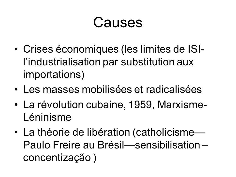 Causes Crises économiques (les limites de ISI-l'industrialisation par substitution aux importations)