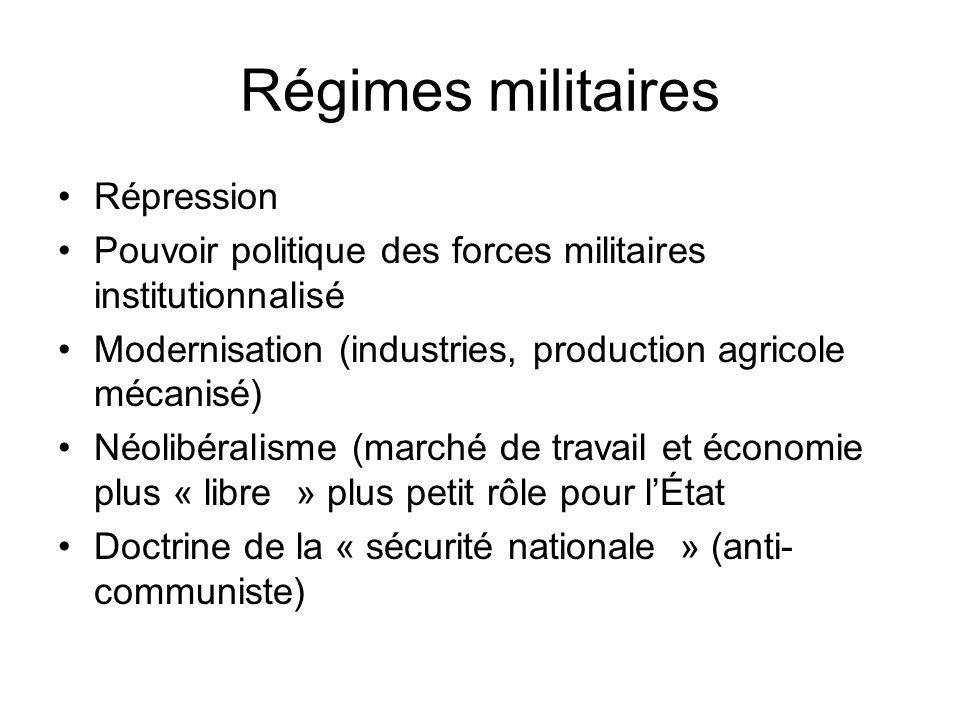 Régimes militaires Répression