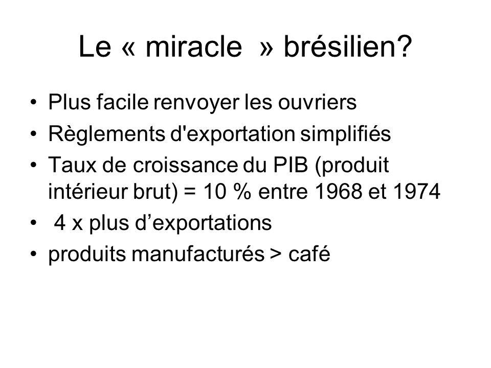 Le « miracle » brésilien