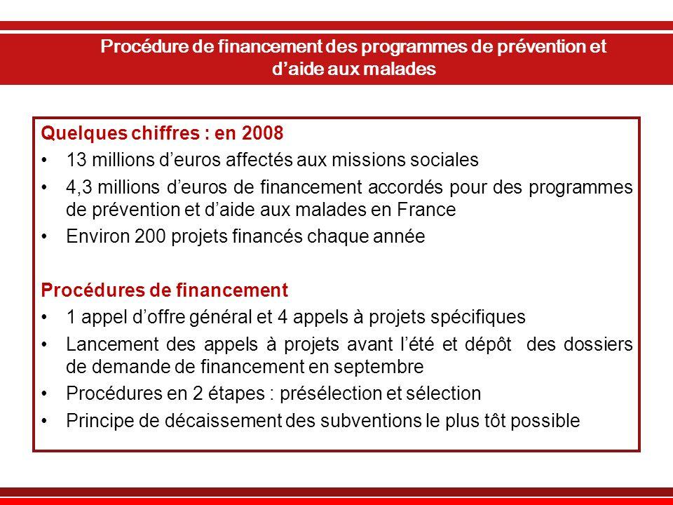 Procédure de financement des programmes de prévention et d'aide aux malades