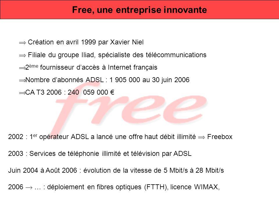 Free, une entreprise innovante