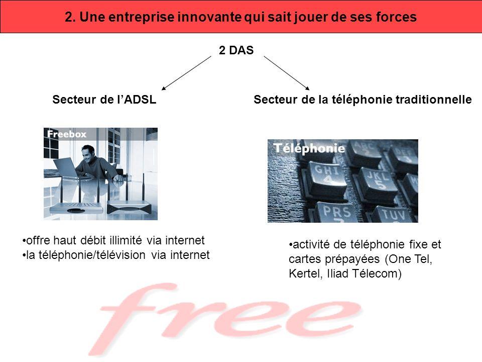 2. Une entreprise innovante qui sait jouer de ses forces
