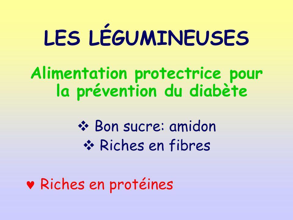 Alimentation protectrice pour la prévention du diabète