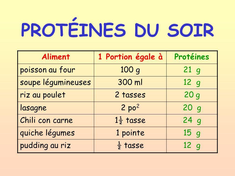 PROTÉINES DU SOIR Aliment 1 Portion égale à Protéines poisson au four