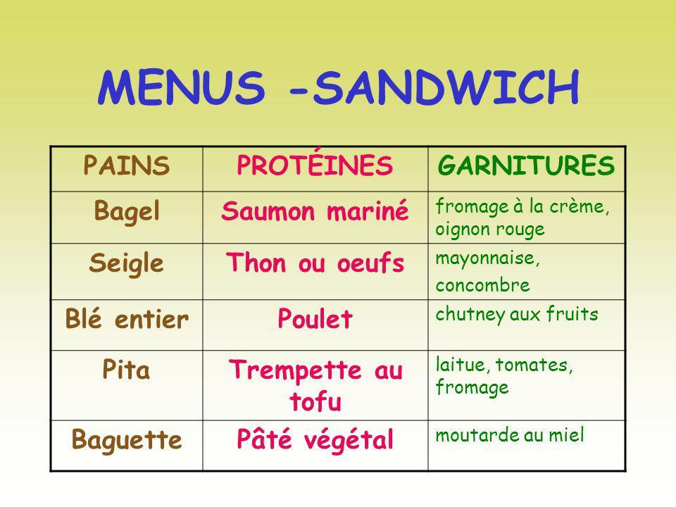 MENUS -SANDWICH PAINS PROTÉINES GARNITURES Bagel Saumon mariné Seigle
