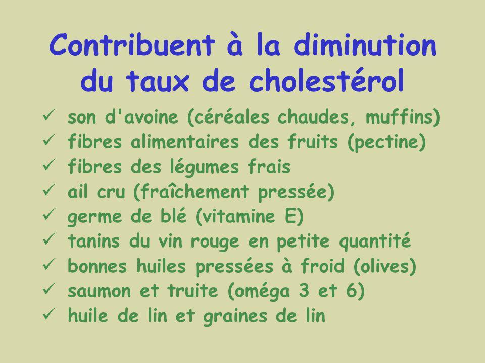 Contribuent à la diminution du taux de cholestérol