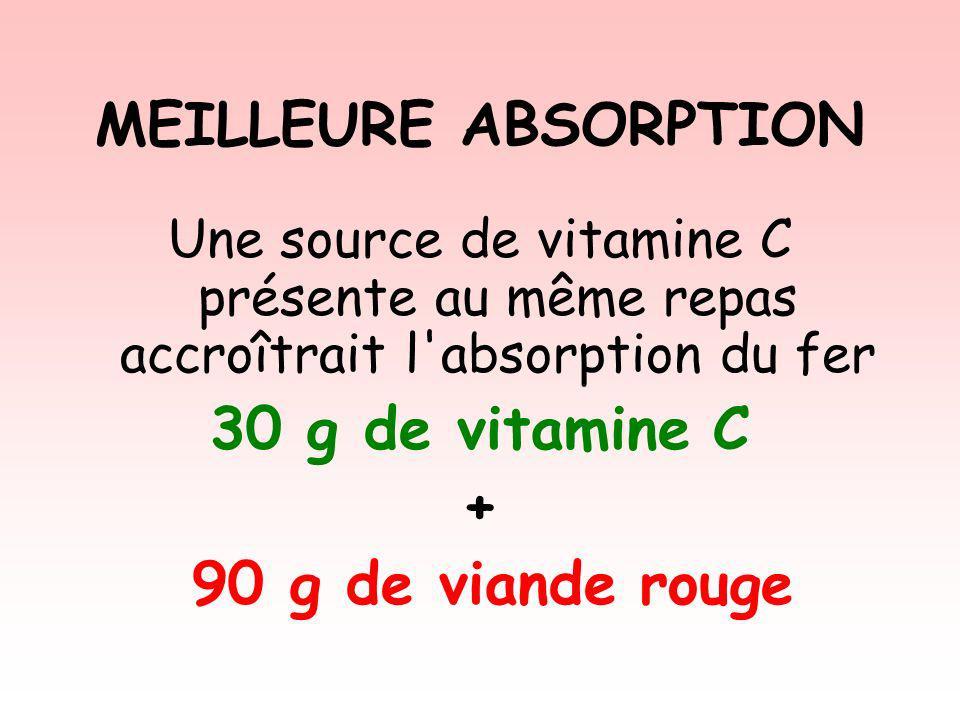 MEILLEURE ABSORPTION 30 g de vitamine C + 90 g de viande rouge