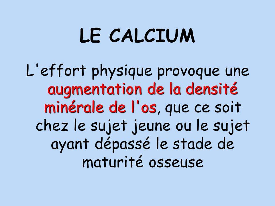 LE CALCIUM