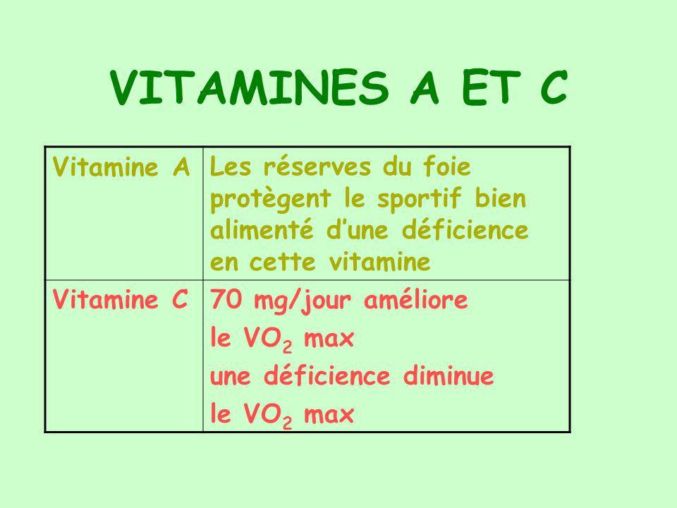 VITAMINES A ET C Vitamine A
