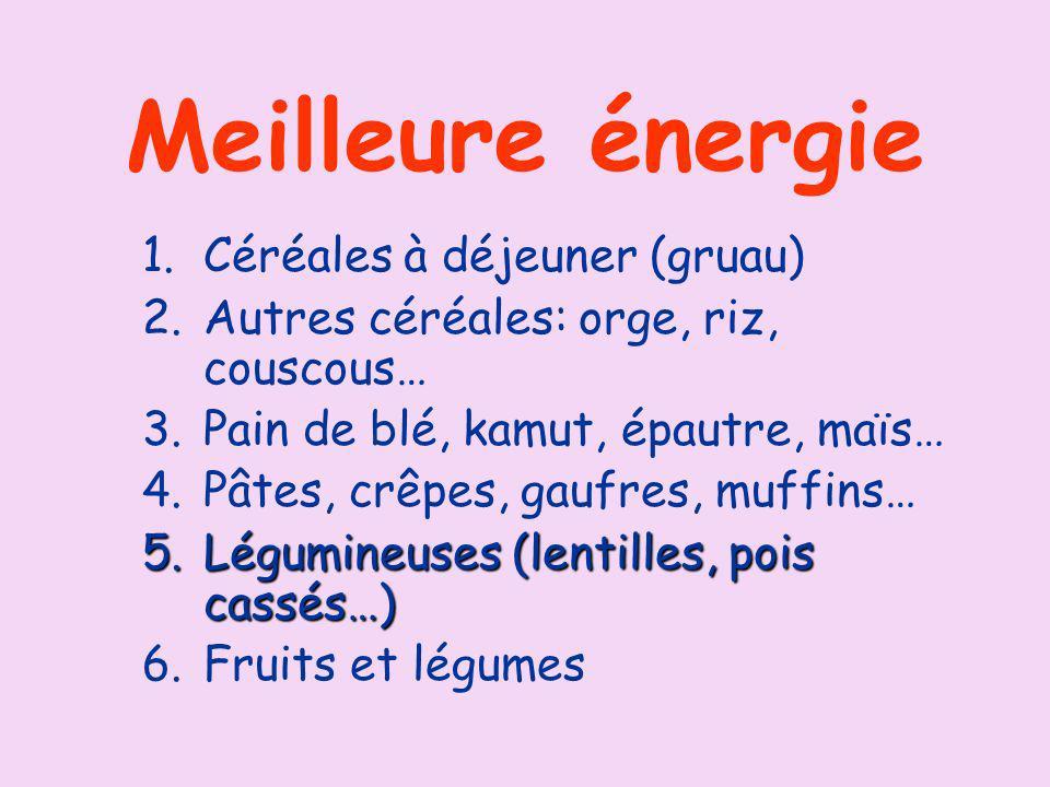 Meilleure énergie Céréales à déjeuner (gruau)