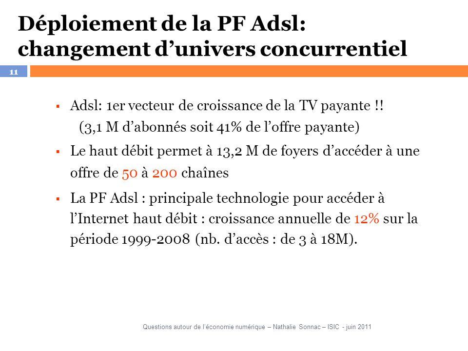 Déploiement de la PF Adsl: changement d'univers concurrentiel