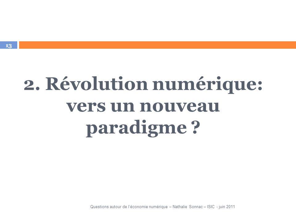 2. Révolution numérique: vers un nouveau paradigme