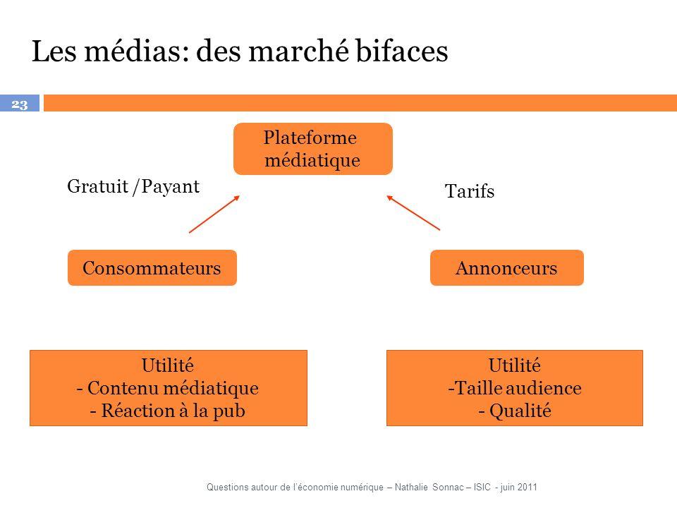 Les médias: des marché bifaces