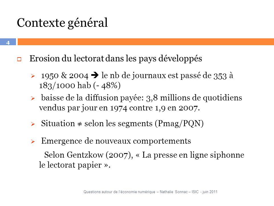 Contexte général Erosion du lectorat dans les pays développés