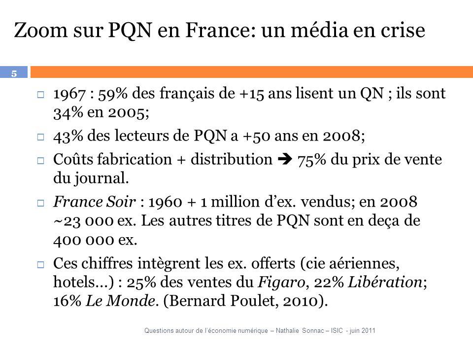Zoom sur PQN en France: un média en crise