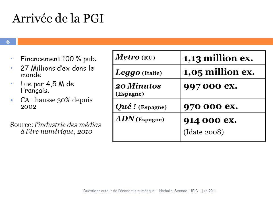 Arrivée de la PGI 1,13 million ex. 1,05 million ex. 997 000 ex.
