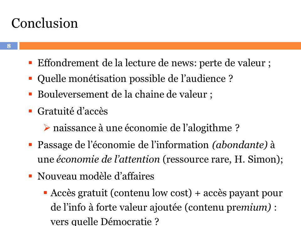 Conclusion Effondrement de la lecture de news: perte de valeur ;