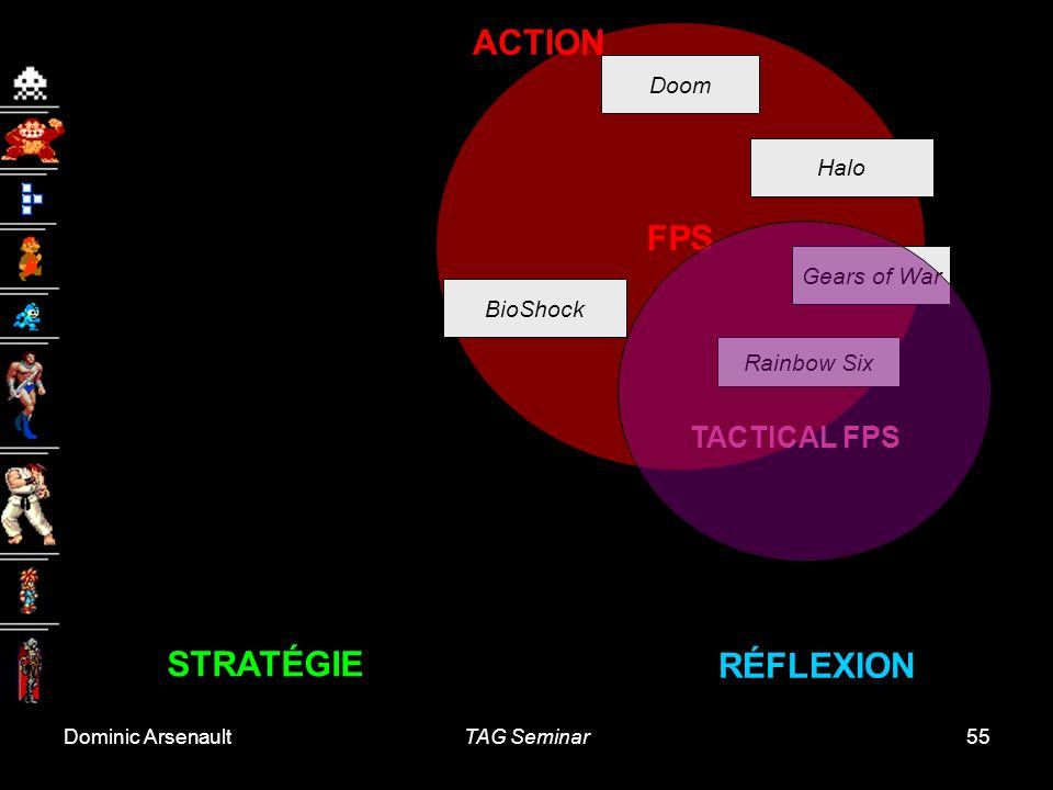 ACTION FPS STRATÉGIE RÉFLEXION