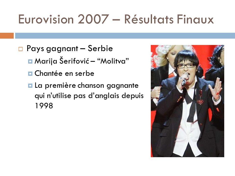 Eurovision 2007 – Résultats Finaux