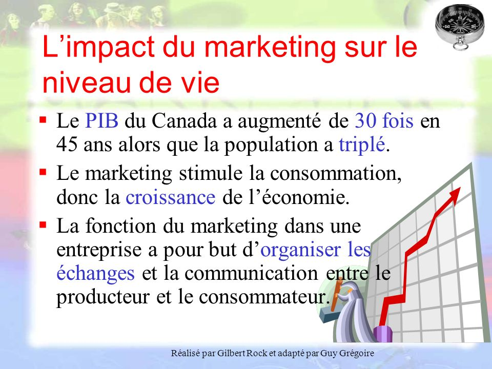 L'impact du marketing sur le niveau de vie