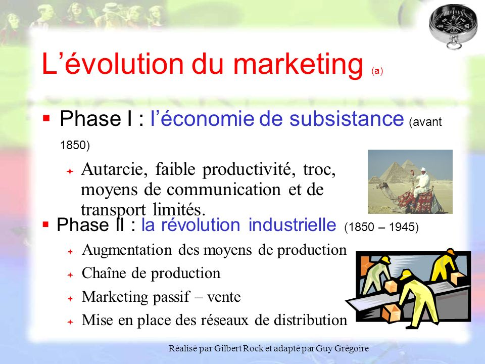 L'évolution du marketing (a)