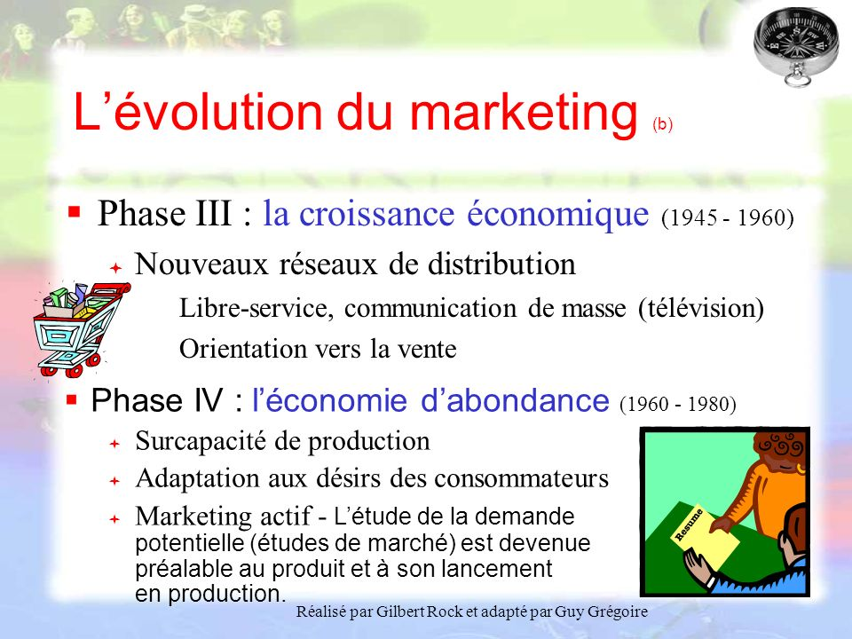 L'évolution du marketing (b)