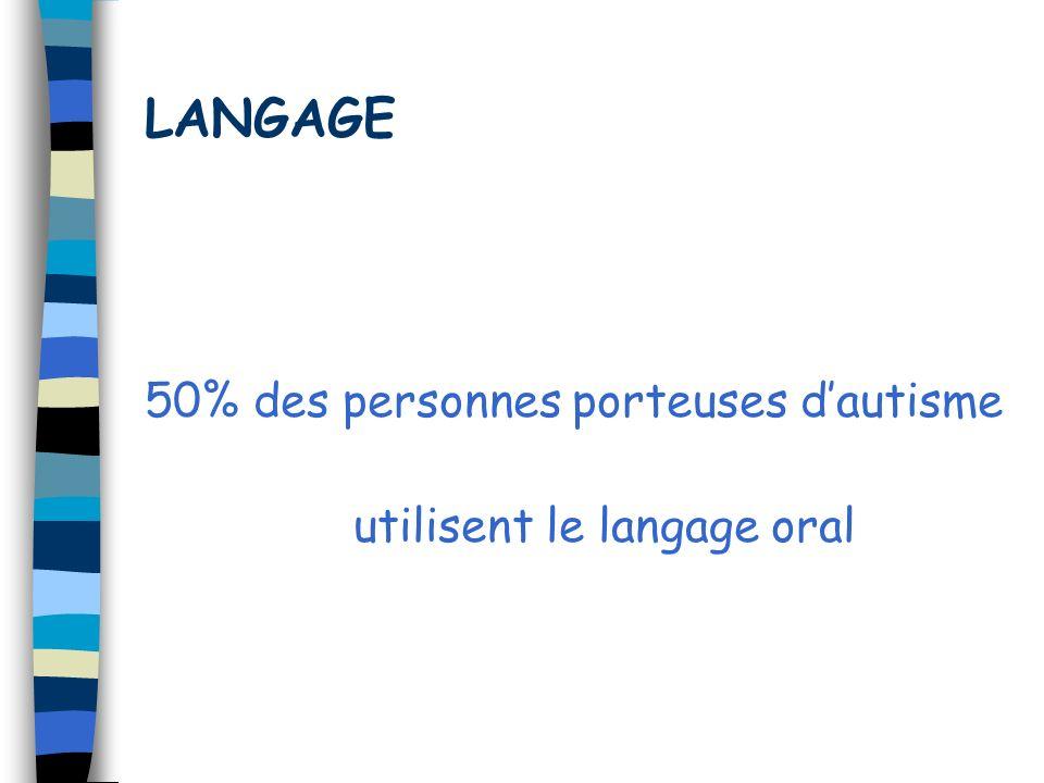 LANGAGE 50% des personnes porteuses d'autisme utilisent le langage oral