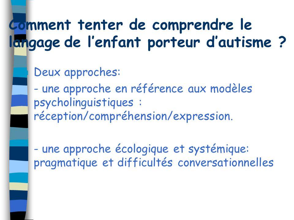 Comment tenter de comprendre le langage de l'enfant porteur d'autisme