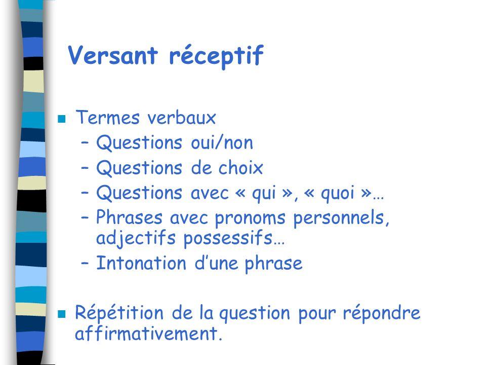 Versant réceptif Termes verbaux Questions oui/non Questions de choix