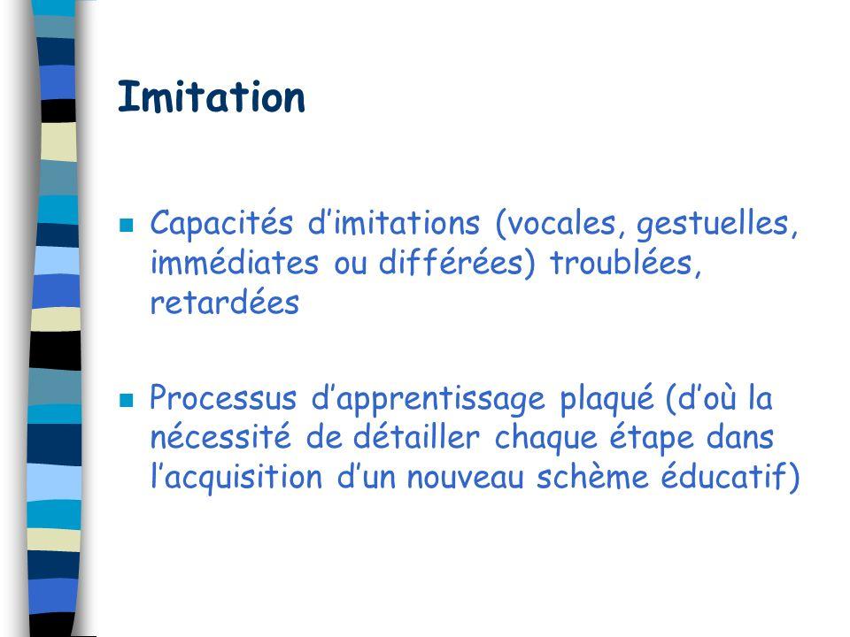 Imitation Capacités d'imitations (vocales, gestuelles, immédiates ou différées) troublées, retardées.