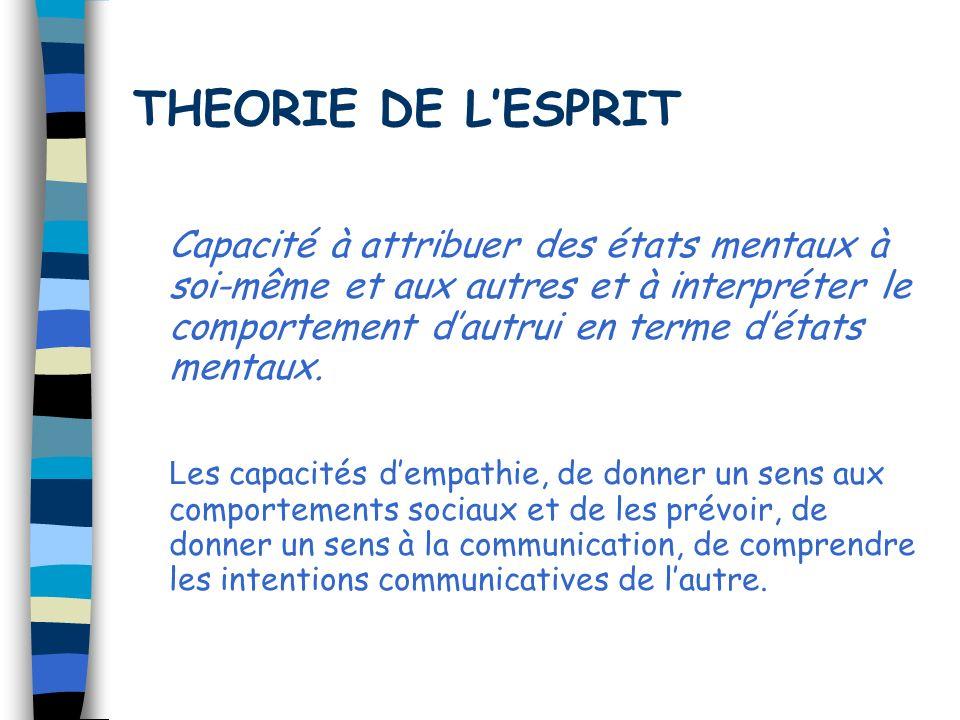 THEORIE DE L'ESPRIT
