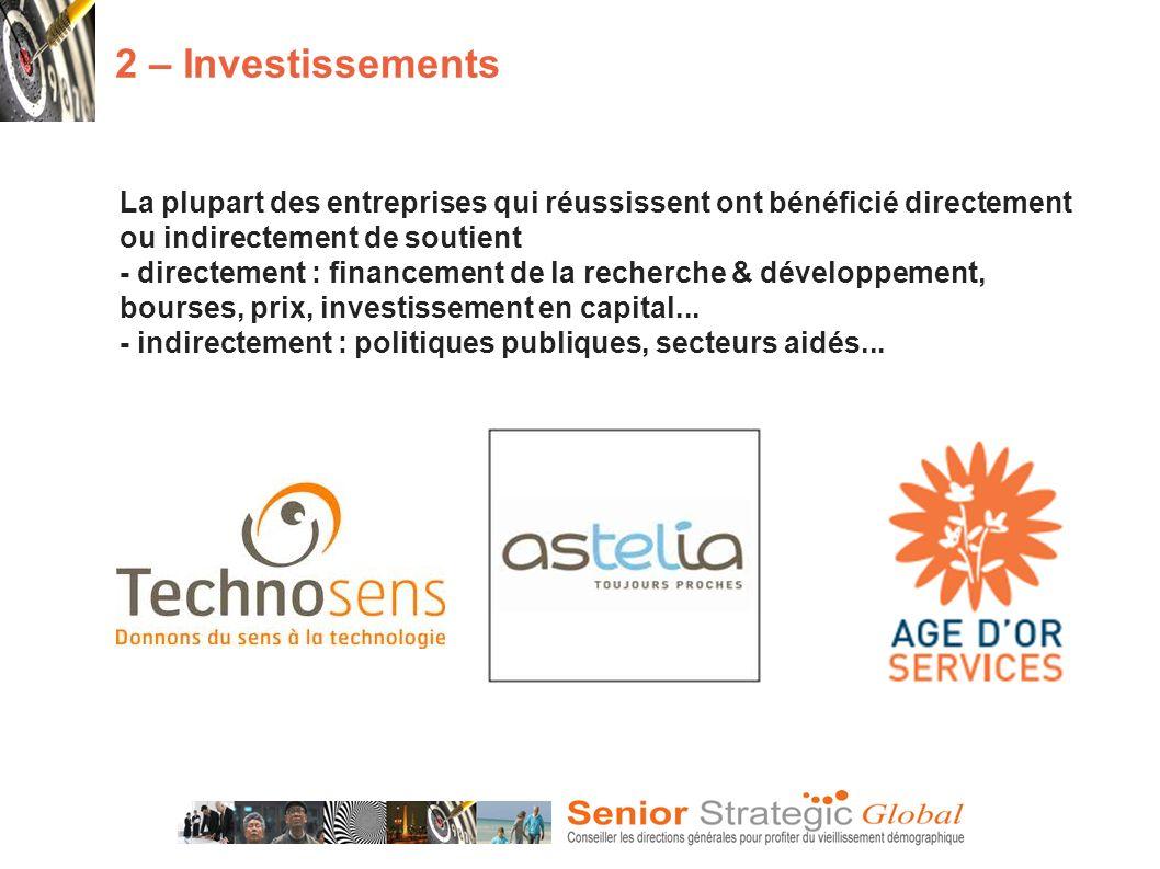 2 – Investissements La plupart des entreprises qui réussissent ont bénéficié directement ou indirectement de soutient.