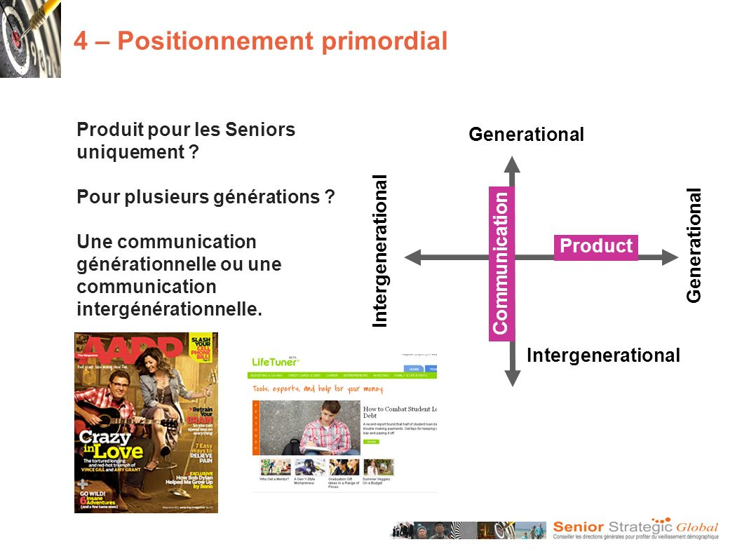 4 – Positionnement primordial